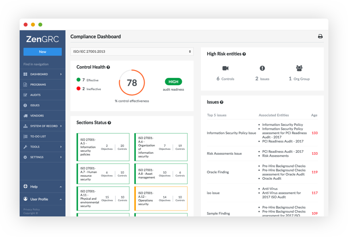 Iso Audit Dashboard